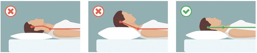 Orthopädisches Kissen wichtig für Rückenschläfer